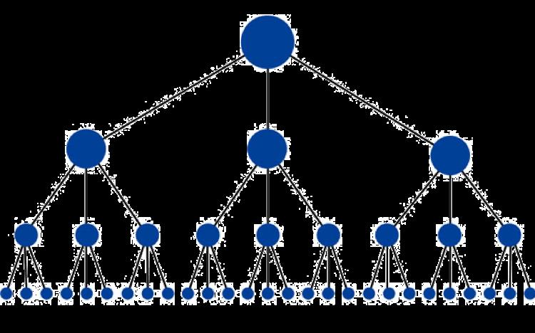 hierarchia odkazov