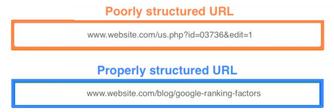 strukturovanie url
