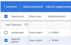negatívne kľúčové slové - pridávanie do Google Ads