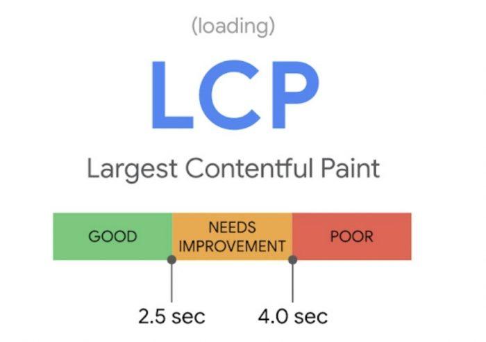 LCP - Core web vitals