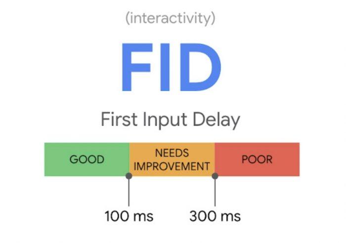 FID - Core Web Vitals