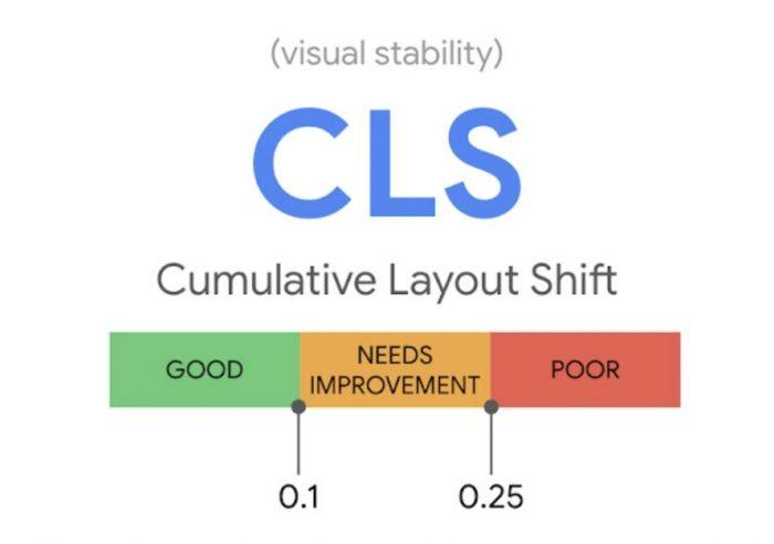 CLS - Core Web Vitals