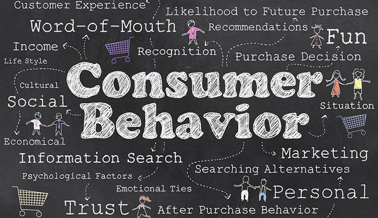 zmena chovania spotrebiteľov